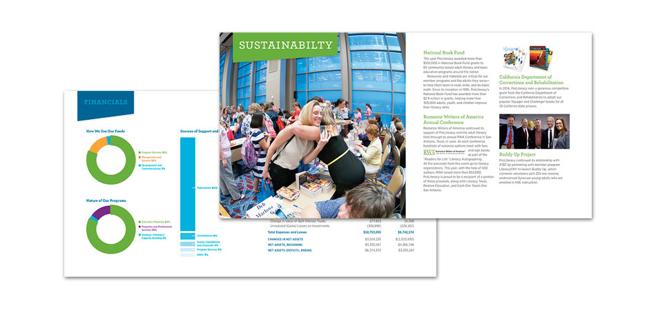 ProLiteracy Annual Report spreads